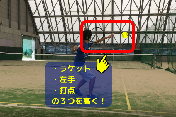 position of racket