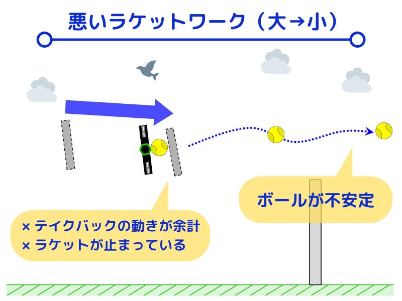 volley forward swing 1